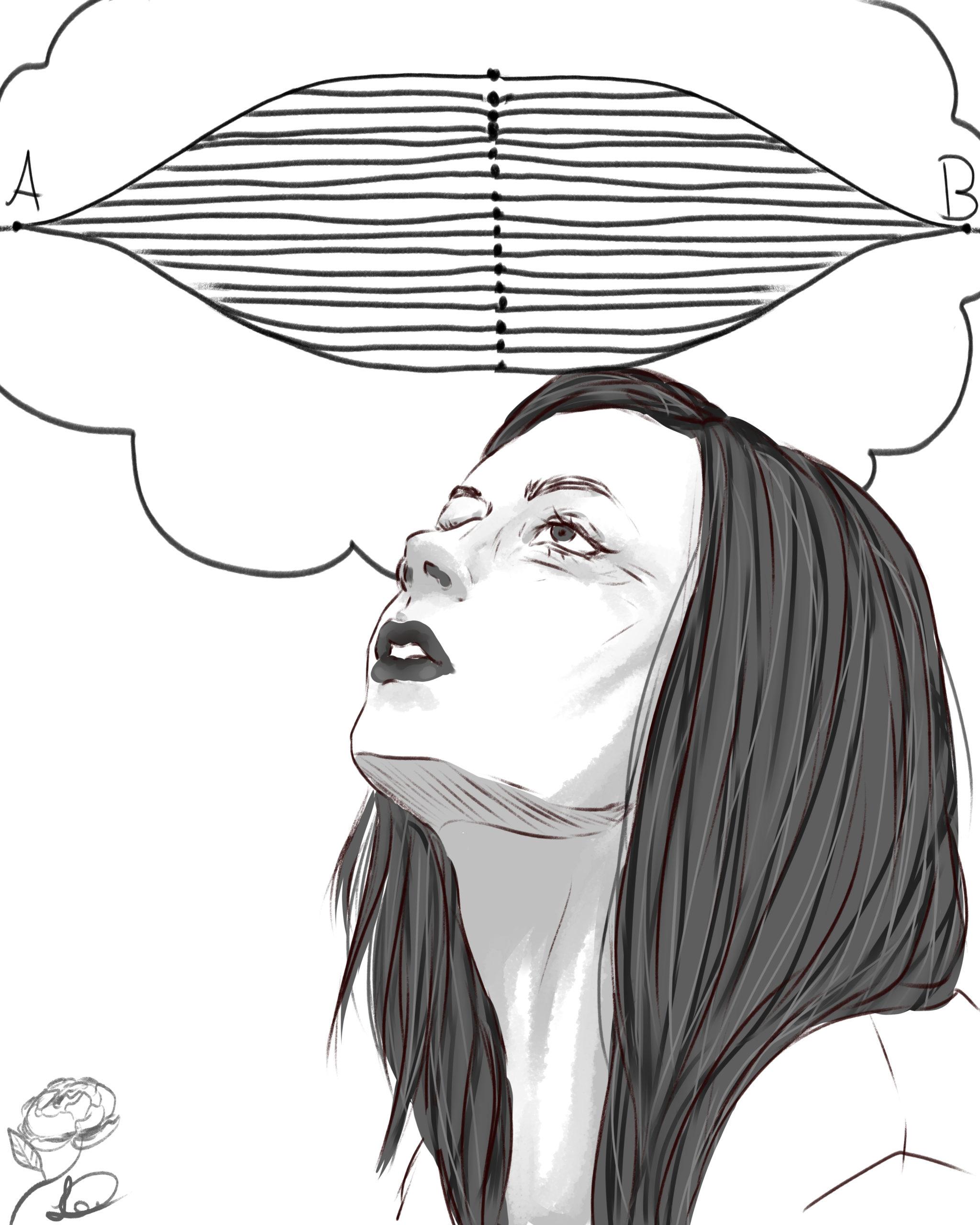 Pensée linéaire